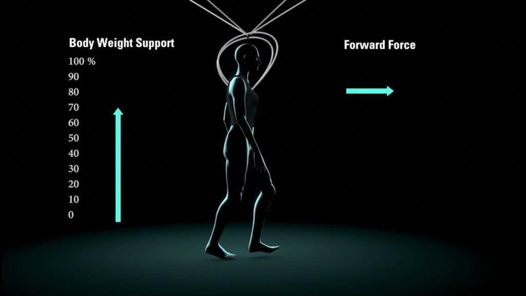 Slimme robotondersteuning helpt herstellende patiënten om natuurlijker te lopen